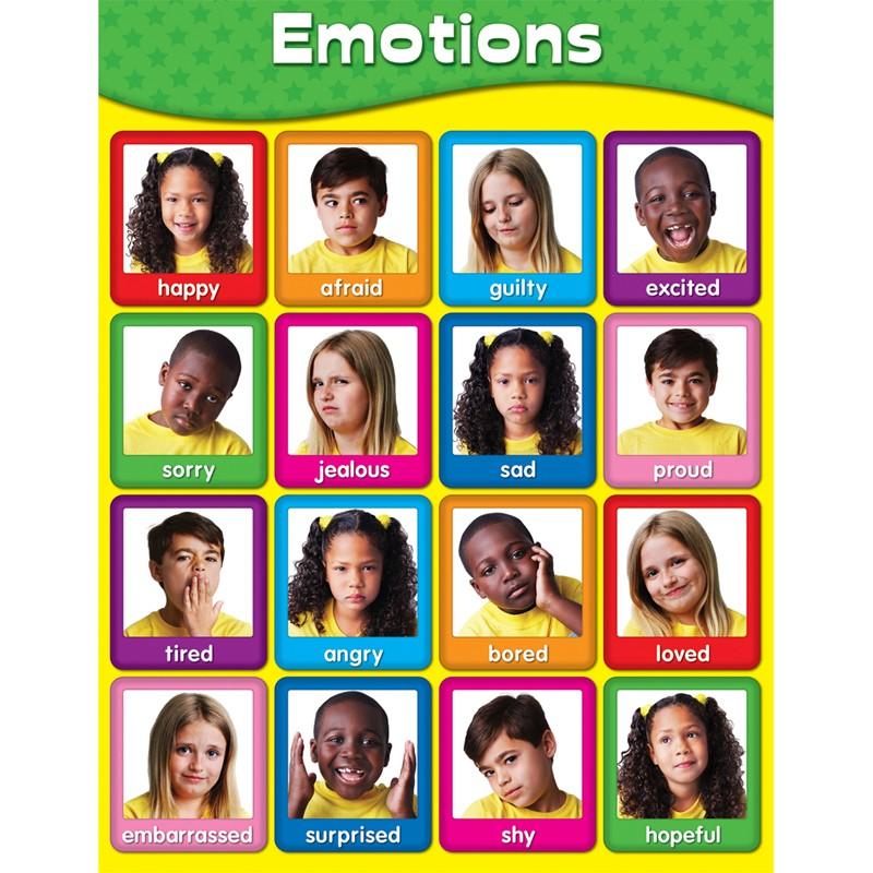 CHARTLETS EMOTIONS