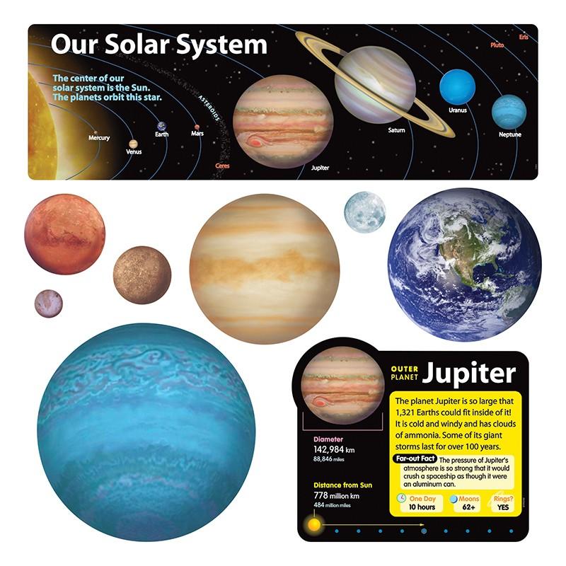 BB SET SOLAR SYSTEM