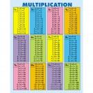 QUICK-CHECK PAD MULTIPLICATION 30PK  TABLE 8-1/2 X 11